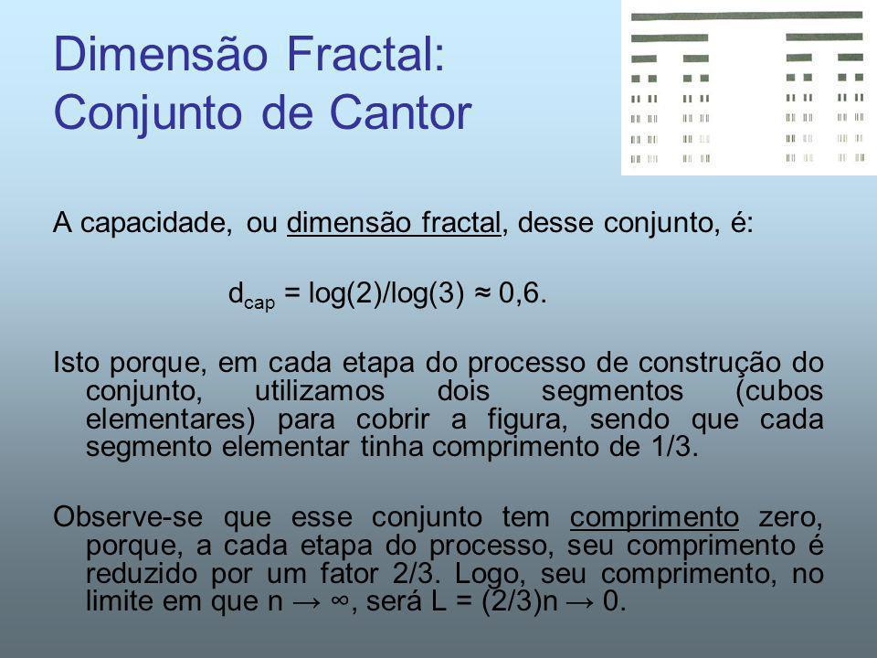 Dimensão Fractal: Conjunto de Cantor
