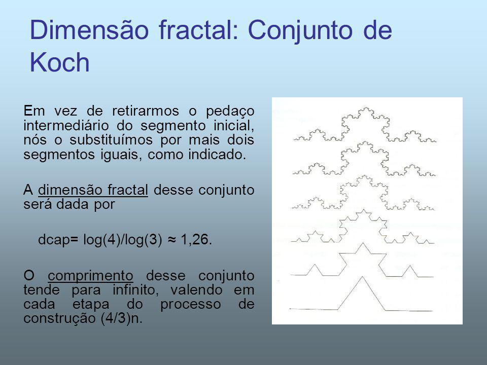 Dimensão fractal: Conjunto de Koch