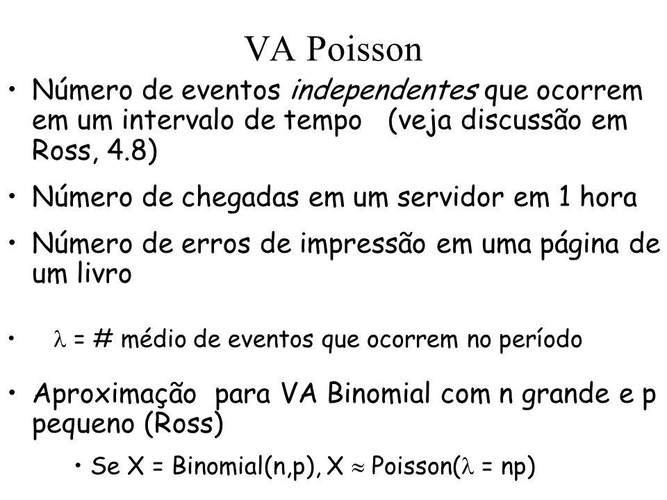 VA Poisson Número de eventos independentes que ocorrem em um intervalo de tempo (veja discussão em Ross, 4.8)