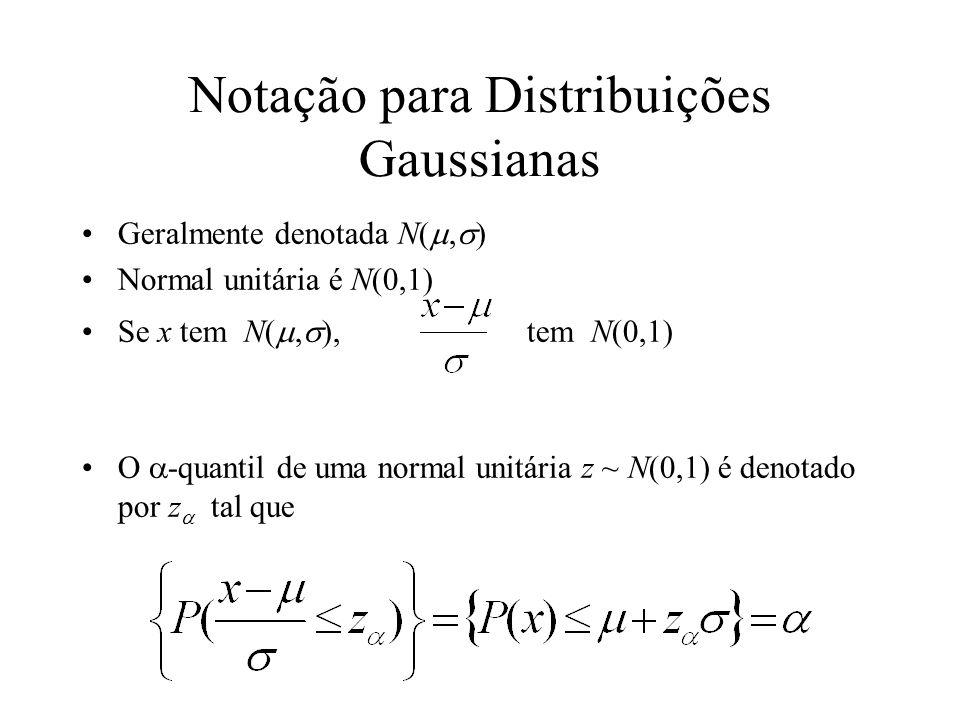 Notação para Distribuições Gaussianas