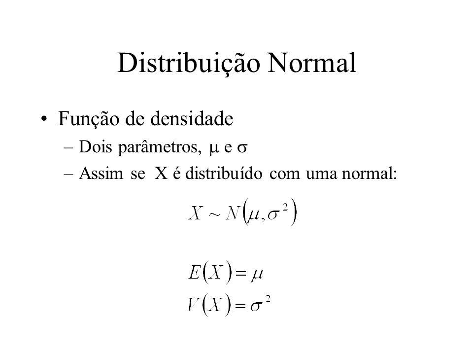Distribuição Normal Função de densidade Dois parâmetros,  e 