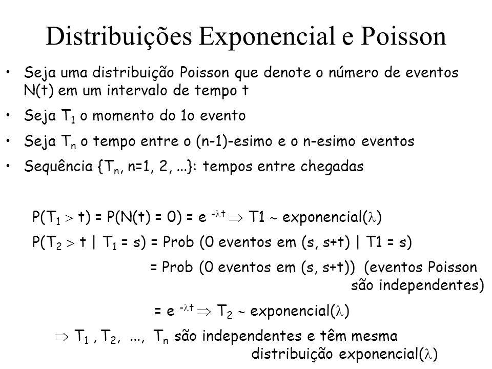 Distribuições Exponencial e Poisson