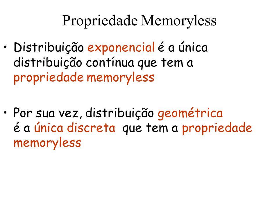 Propriedade Memoryless
