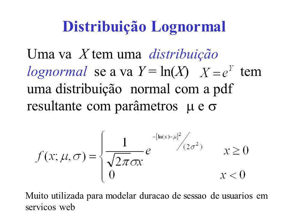 Distribuição Lognormal