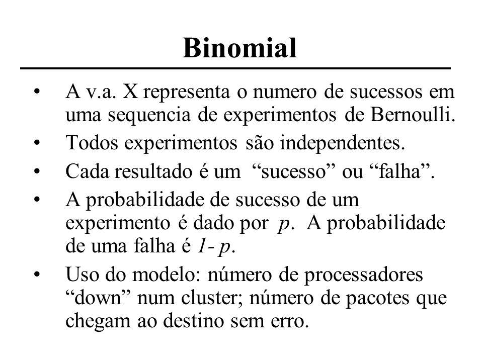 Binomial A v.a. X representa o numero de sucessos em uma sequencia de experimentos de Bernoulli. Todos experimentos são independentes.