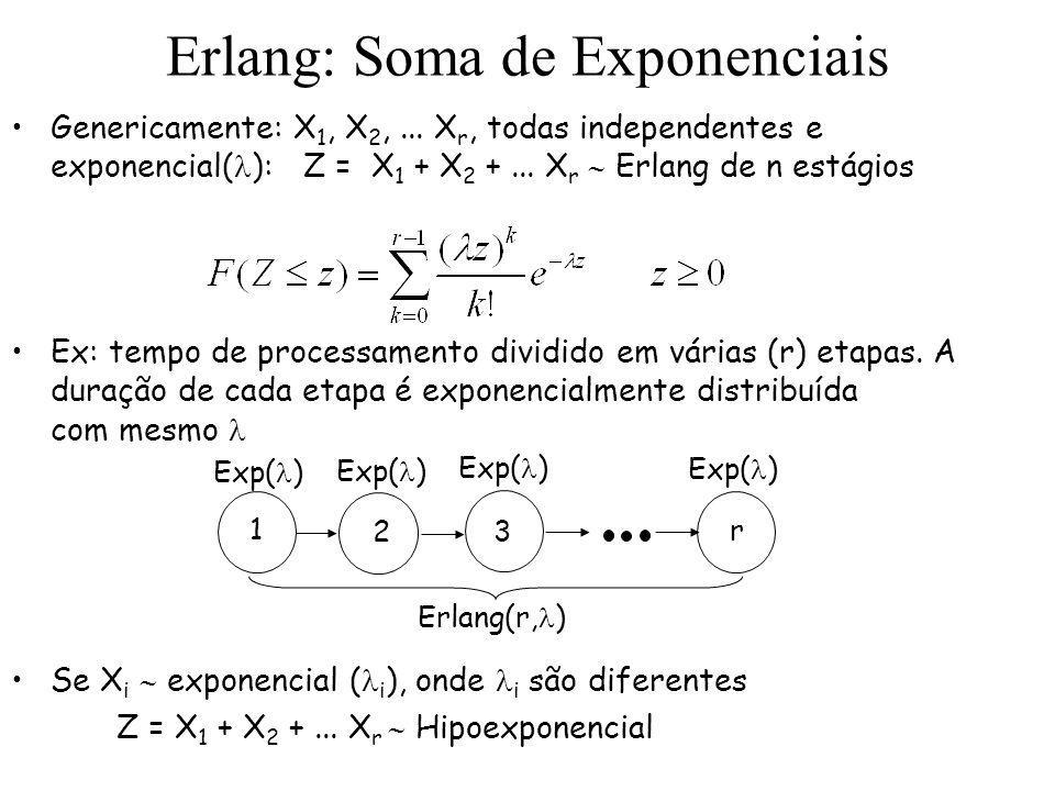 Erlang: Soma de Exponenciais