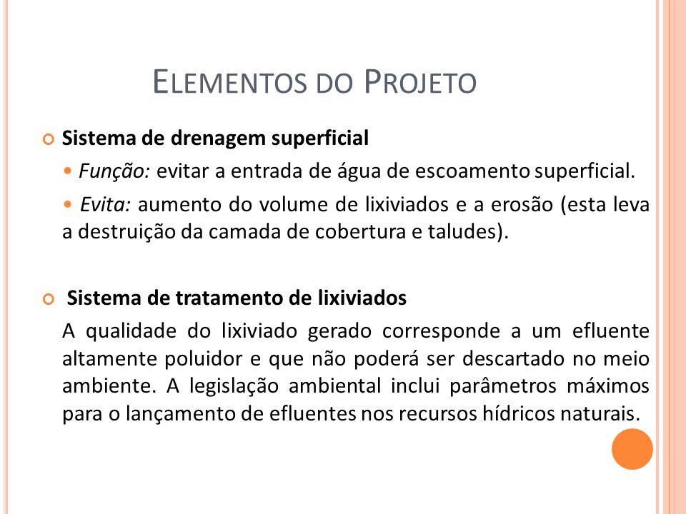 Elementos do Projeto Sistema de drenagem superficial