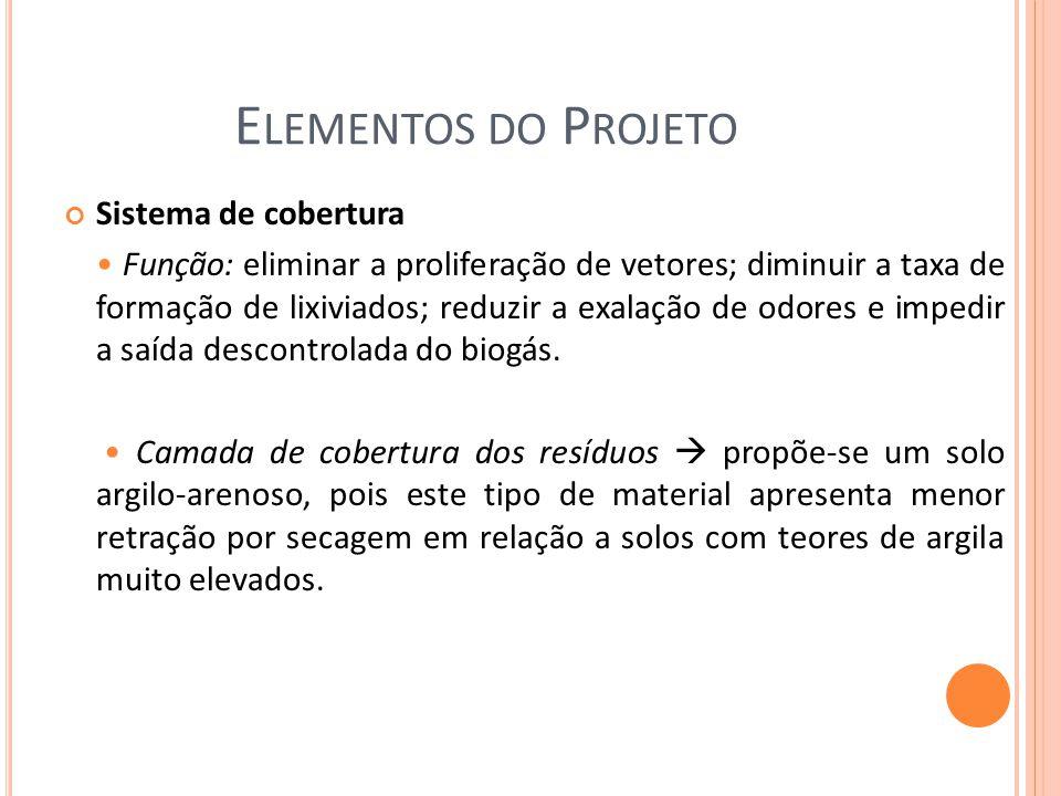 Elementos do Projeto Sistema de cobertura
