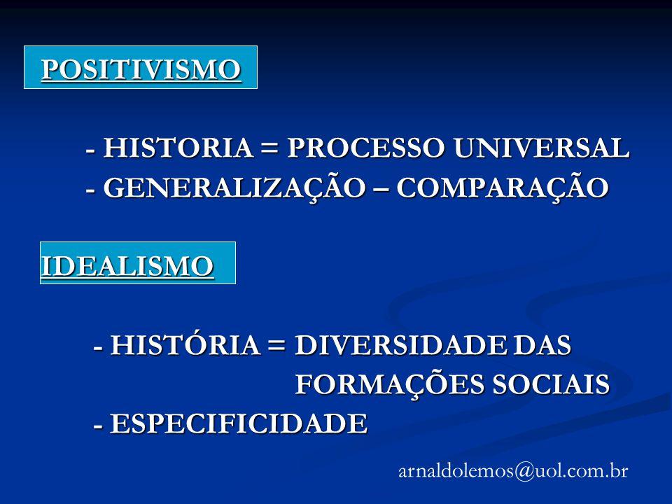 - HISTORIA = PROCESSO UNIVERSAL - GENERALIZAÇÃO – COMPARAÇÃO IDEALISMO