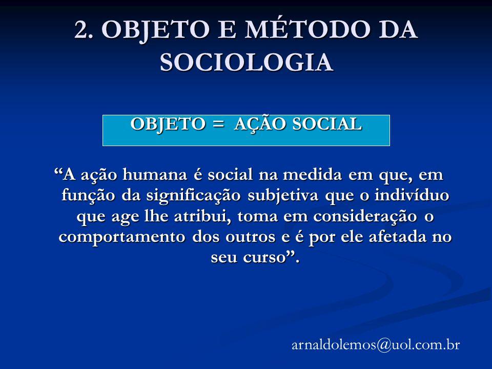 2. OBJETO E MÉTODO DA SOCIOLOGIA