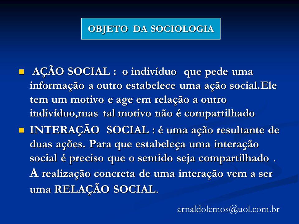 OBJETO DA SOCIOLOGIA