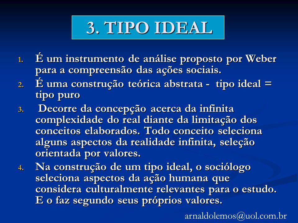 3. TIPO IDEAL É um instrumento de análise proposto por Weber para a compreensão das ações sociais.