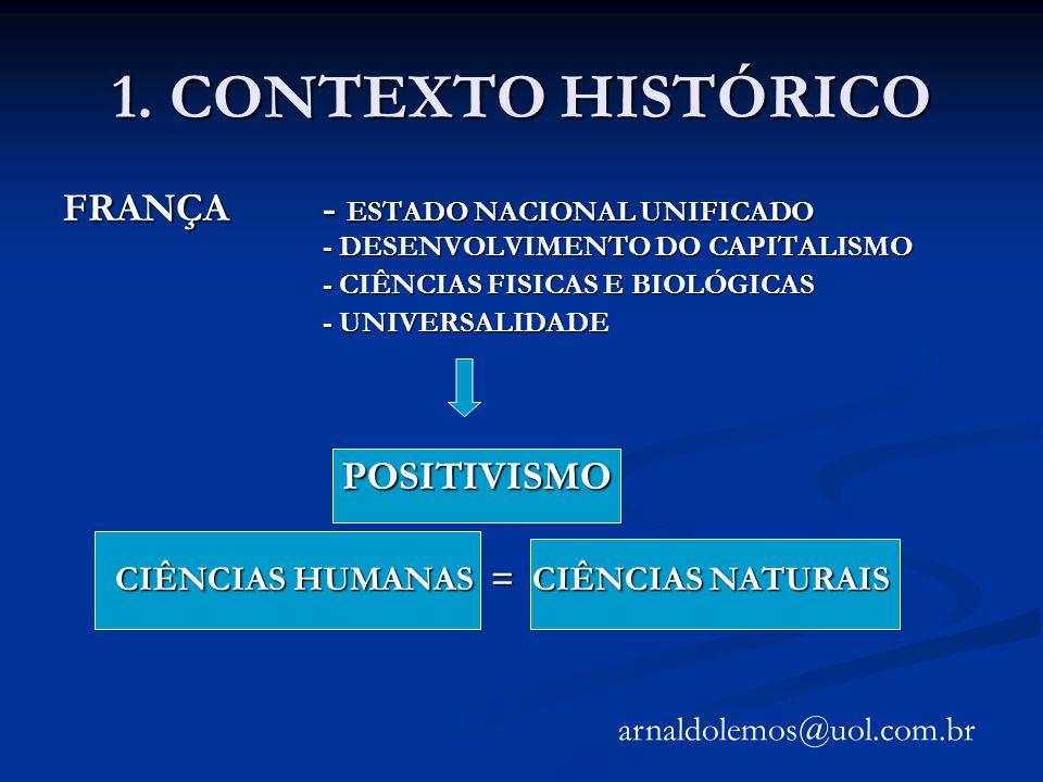 1. CONTEXTO HISTÓRICO FRANÇA - ESTADO NACIONAL UNIFICADO - DESENVOLVIMENTO DO CAPITALISMO.