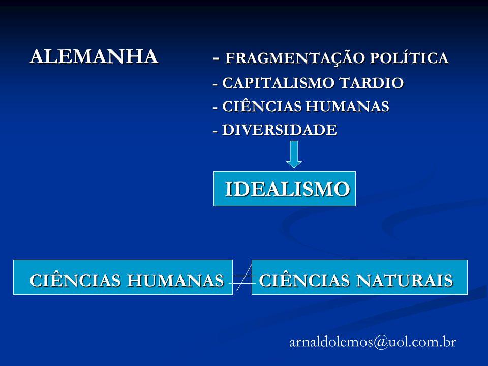 ALEMANHA - FRAGMENTAÇÃO POLÍTICA