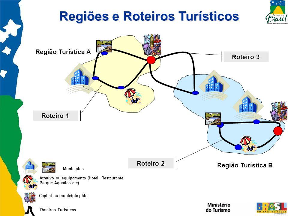 Regiões e Roteiros Turísticos