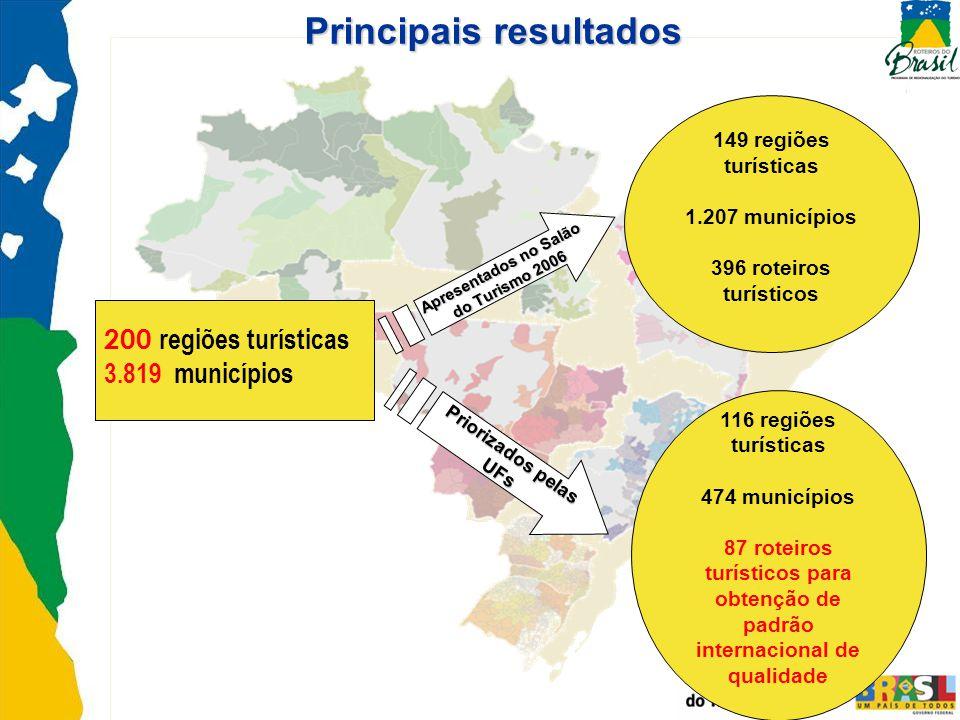 Principais resultados Apresentados no Salão do Turismo 2006