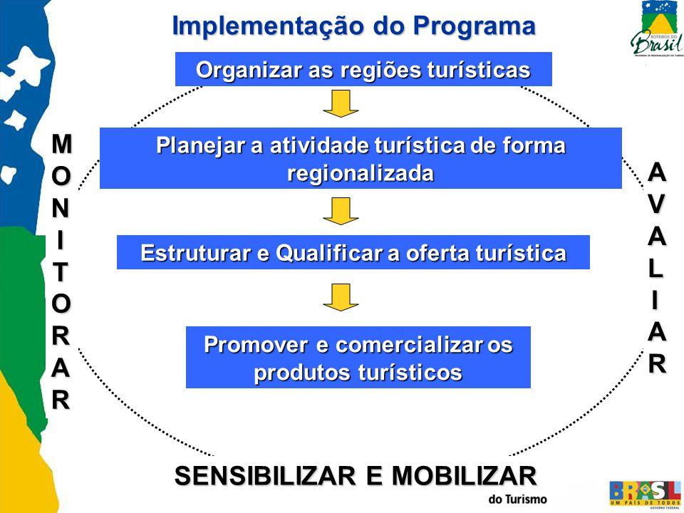 Implementação do Programa MONITORAR AVALIAR SENSIBILIZAR E MOBILIZAR