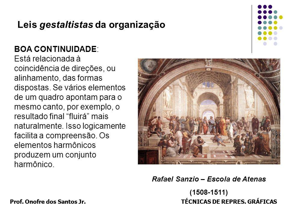Rafael Sanzio – Escola de Atenas