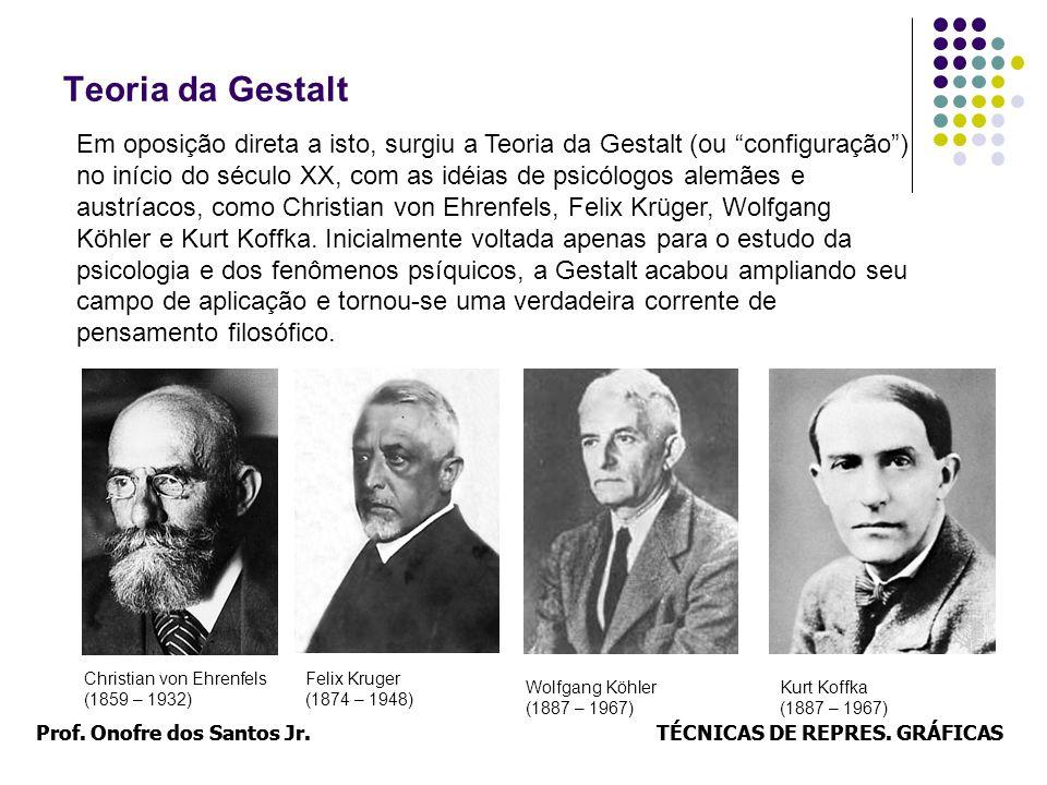 Teoria da Gestalt