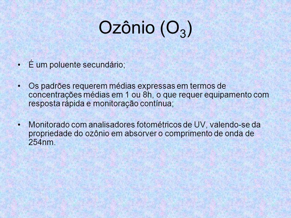 Ozônio (O3) É um poluente secundário;