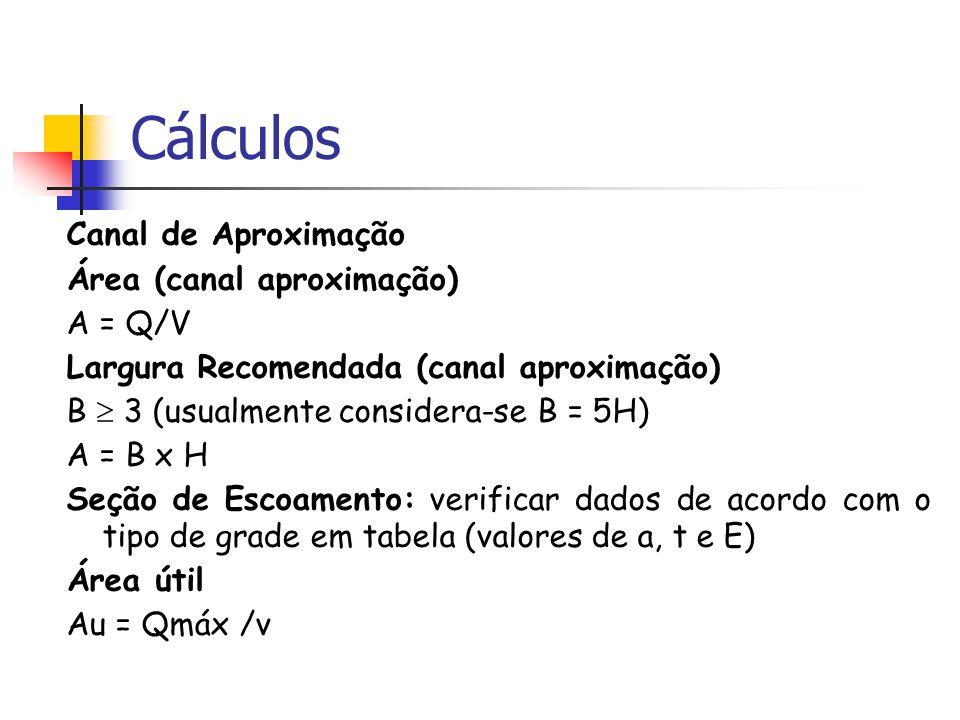 Cálculos Canal de Aproximação Área (canal aproximação) A = Q/V