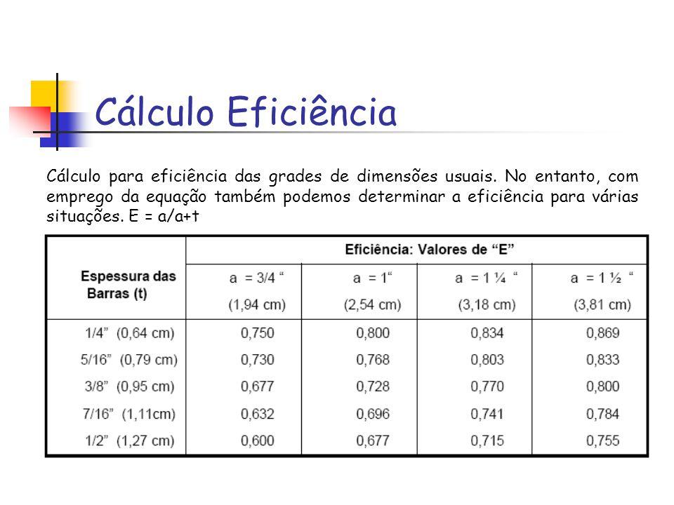 Cálculo Eficiência