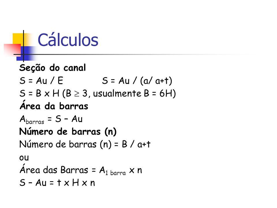 Cálculos Seção do canal S = Au / E S = Au / (a/ a+t)