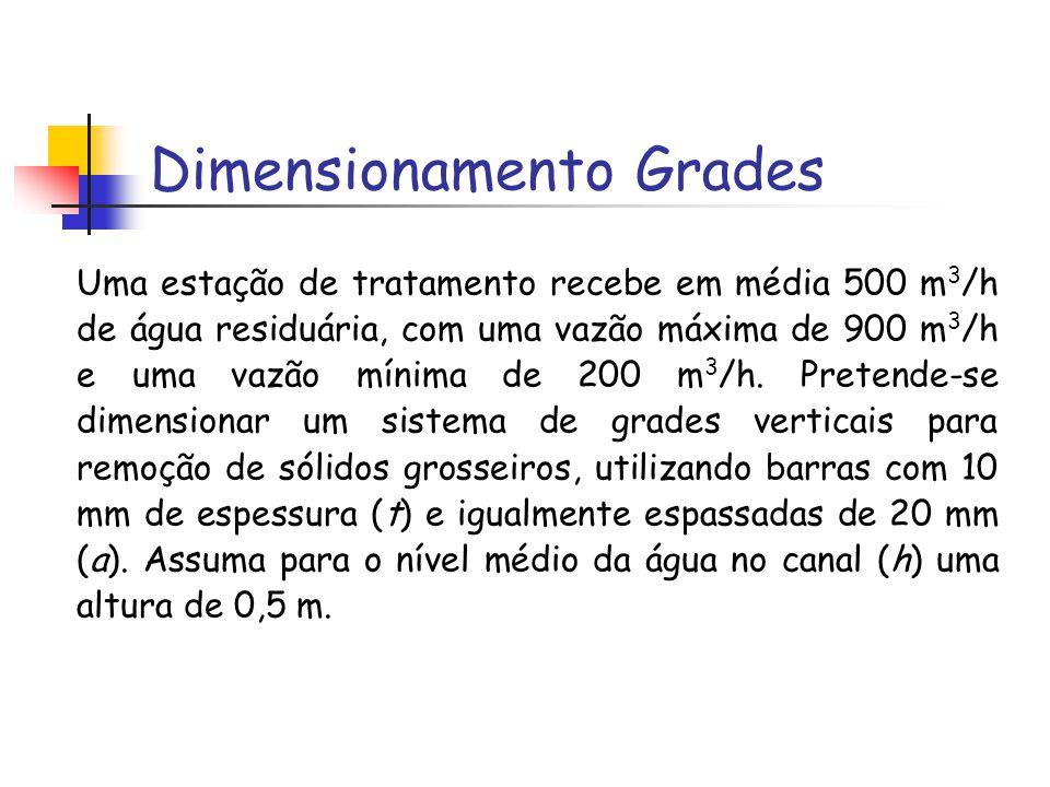 Dimensionamento Grades