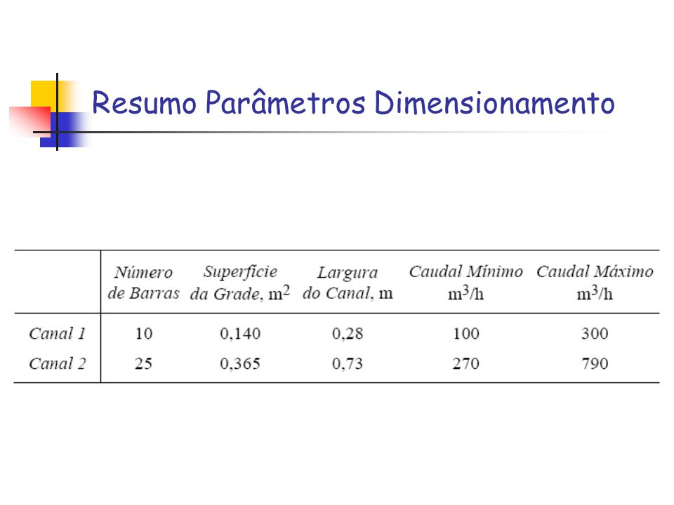 Resumo Parâmetros Dimensionamento