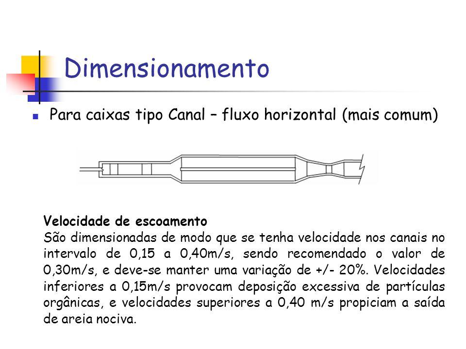 Dimensionamento Para caixas tipo Canal – fluxo horizontal (mais comum)