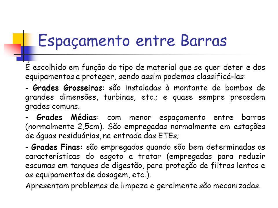 Espaçamento entre Barras