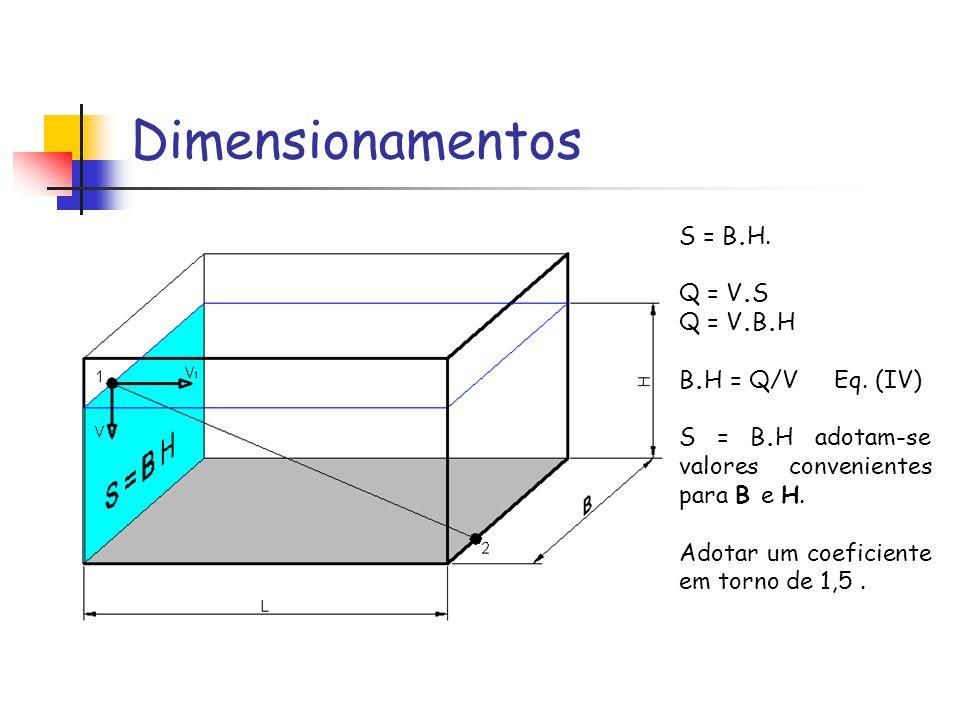 Dimensionamentos S = B.H. Q = V.S Q = V.B.H B.H = Q/V Eq. (IV)