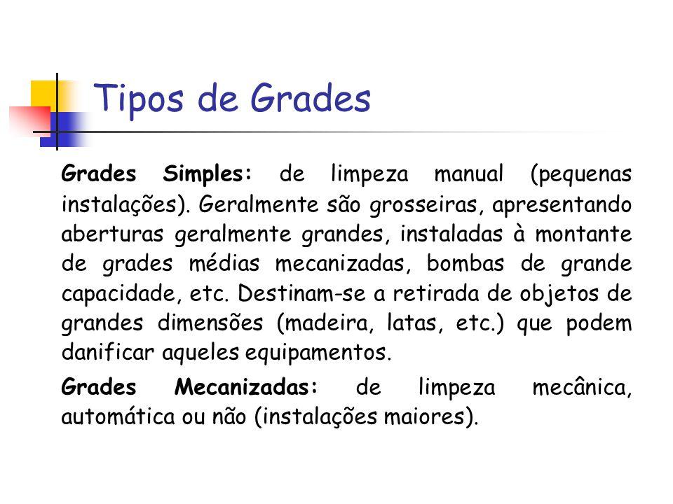 Tipos de Grades