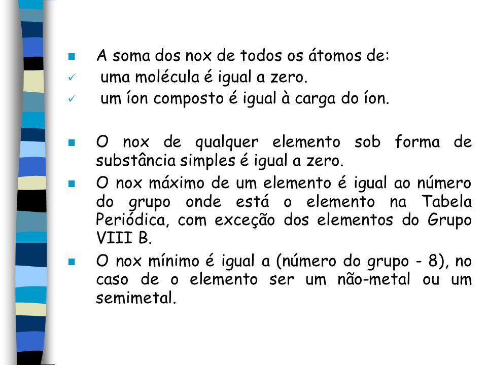A soma dos nox de todos os átomos de: