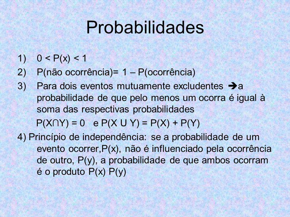 Probabilidades 0 < P(x) < 1 P(não ocorrência)= 1 – P(ocorrência)