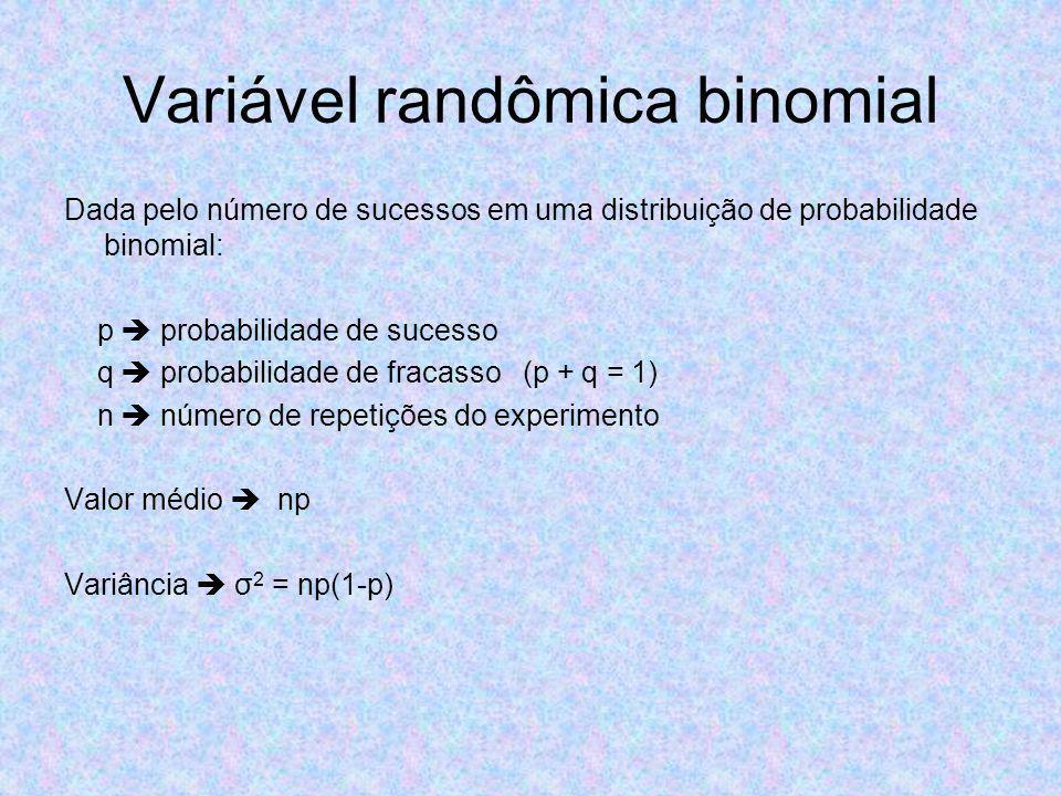 Variável randômica binomial