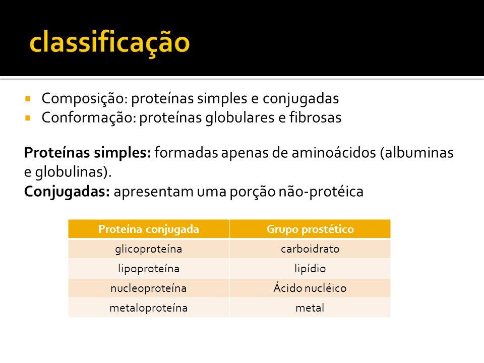 classificação Composição: proteínas simples e conjugadas