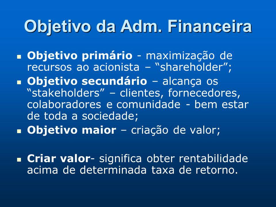 Objetivo da Adm. Financeira