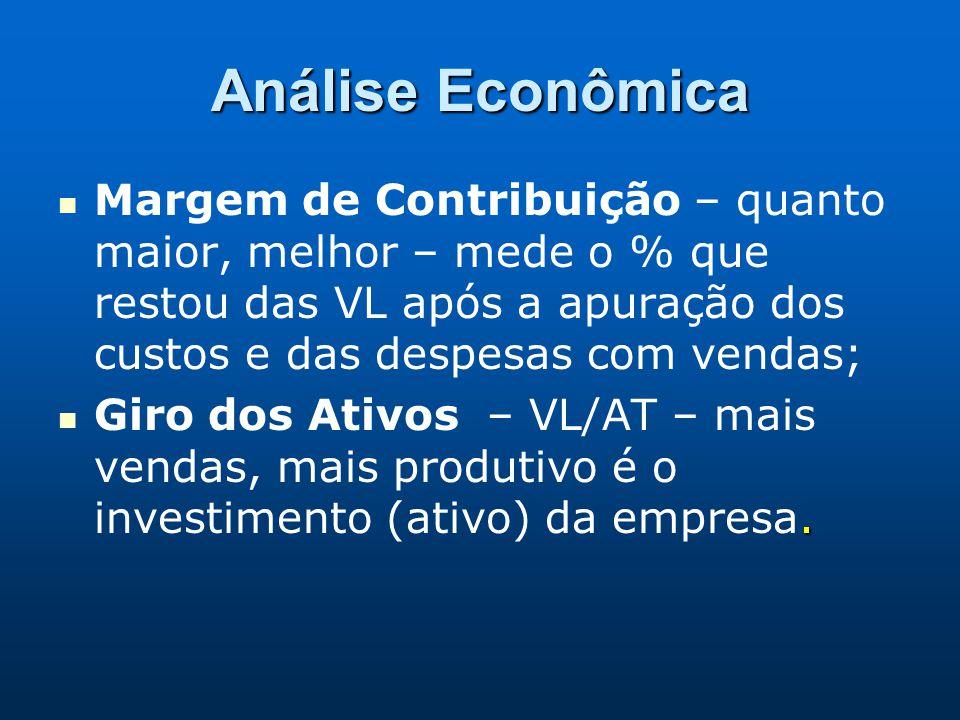 Análise Econômica Margem de Contribuição – quanto maior, melhor – mede o % que restou das VL após a apuração dos custos e das despesas com vendas;
