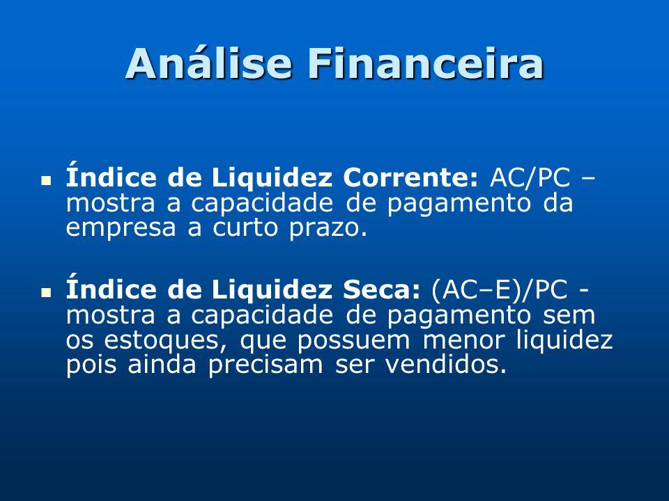 Análise Financeira Índice de Liquidez Corrente: AC/PC – mostra a capacidade de pagamento da empresa a curto prazo.