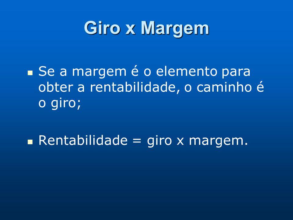 Giro x Margem Se a margem é o elemento para obter a rentabilidade, o caminho é o giro; Rentabilidade = giro x margem.