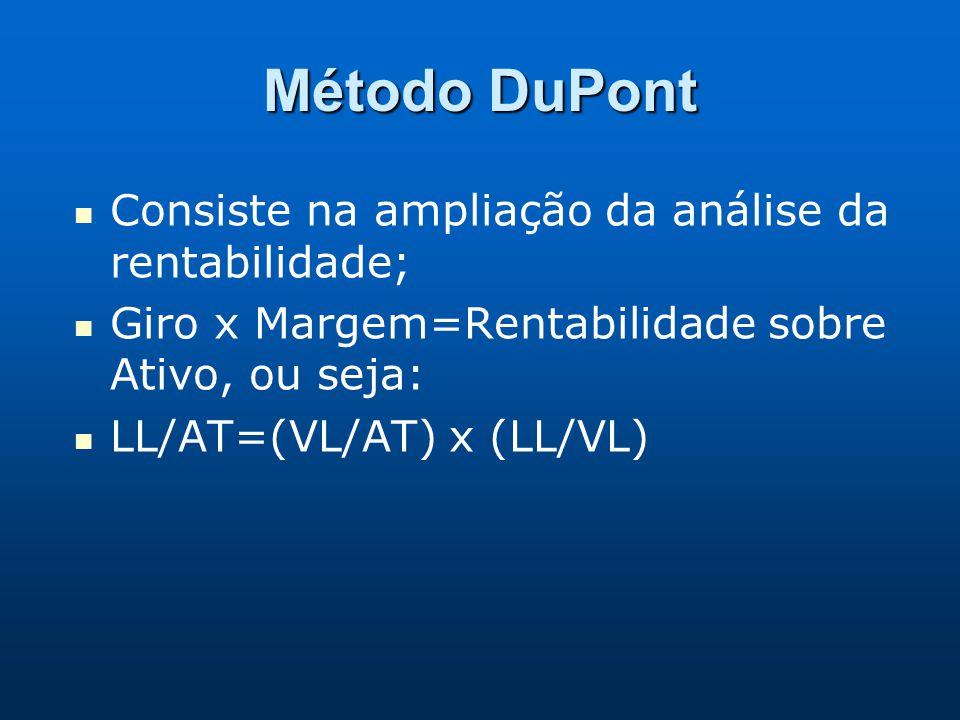 Método DuPont Consiste na ampliação da análise da rentabilidade;