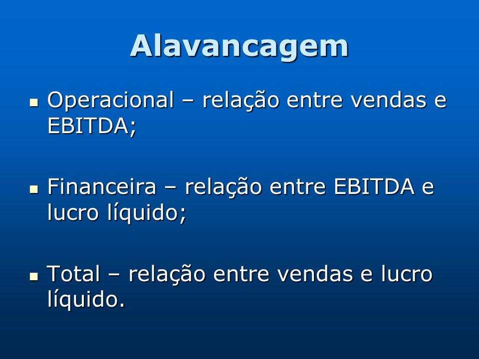 Alavancagem Operacional – relação entre vendas e EBITDA;
