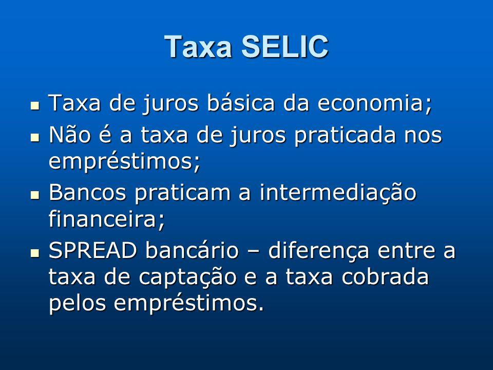 Taxa SELIC Taxa de juros básica da economia;