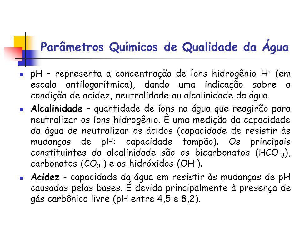 Parâmetros Químicos de Qualidade da Água