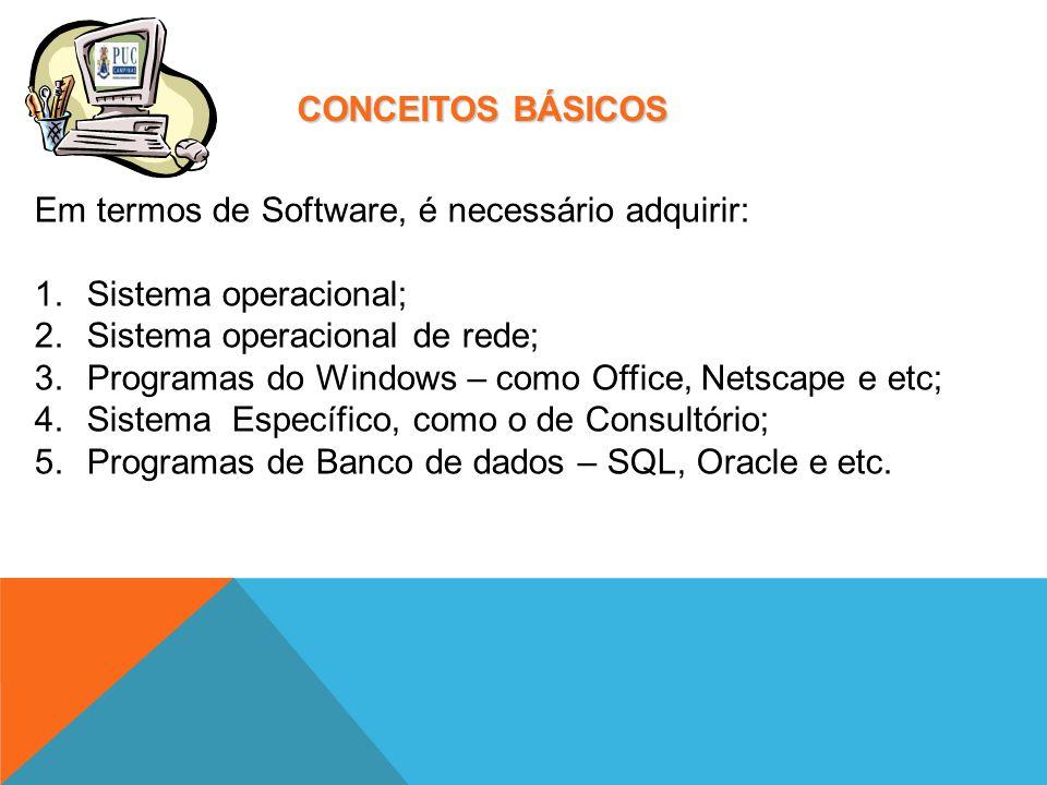 CONCEITOS BÁSICOS Em termos de Software, é necessário adquirir: Sistema operacional; Sistema operacional de rede;