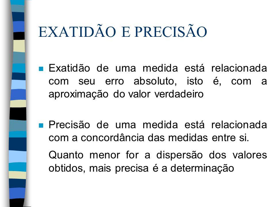 EXATIDÃO E PRECISÃO Exatidão de uma medida está relacionada com seu erro absoluto, isto é, com a aproximação do valor verdadeiro.
