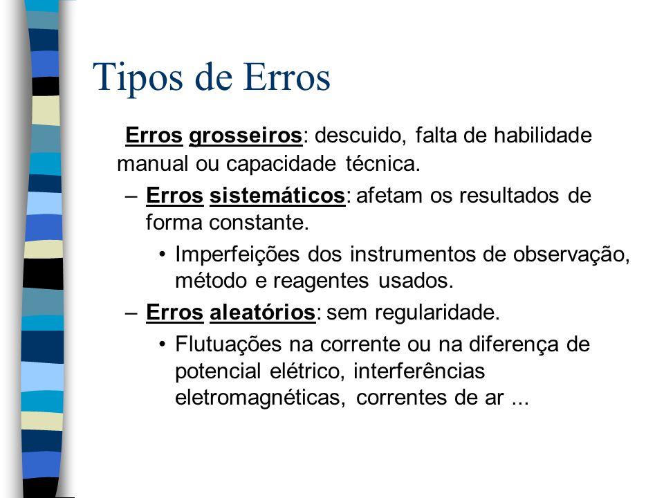 Tipos de Erros Erros grosseiros: descuido, falta de habilidade manual ou capacidade técnica.