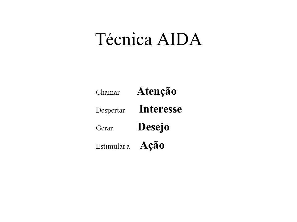 Técnica AIDA Chamar Atenção Despertar Interesse Gerar Desejo