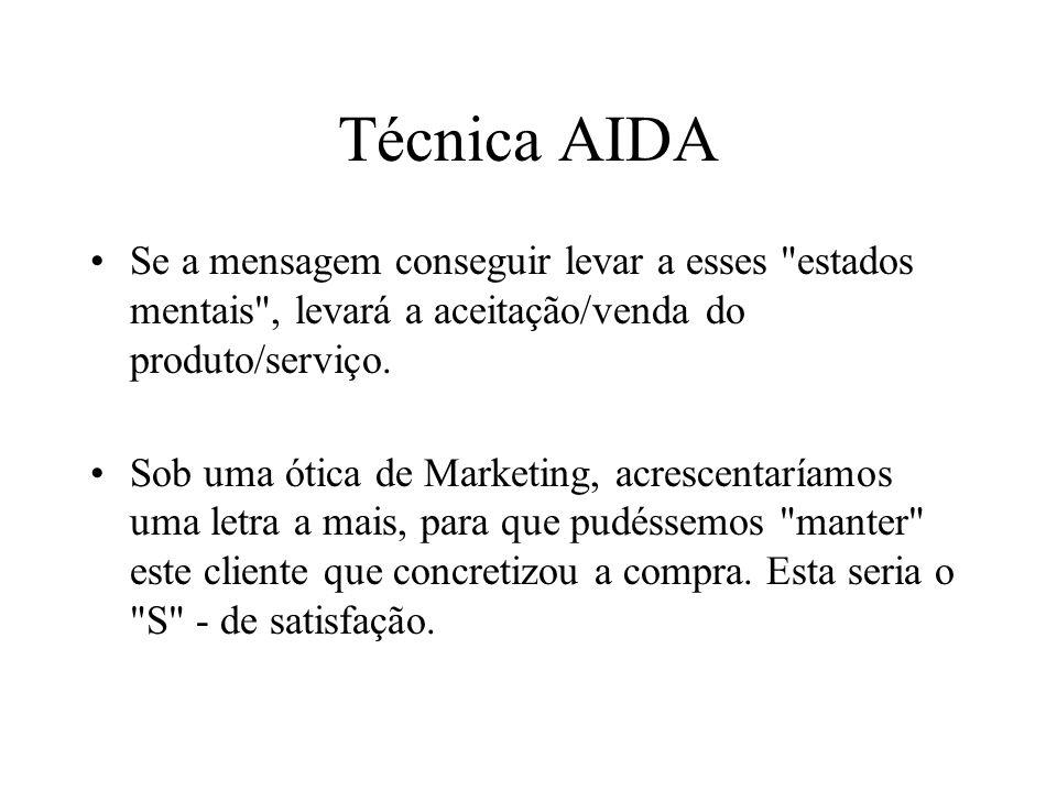 Técnica AIDA Se a mensagem conseguir levar a esses estados mentais , levará a aceitação/venda do produto/serviço.